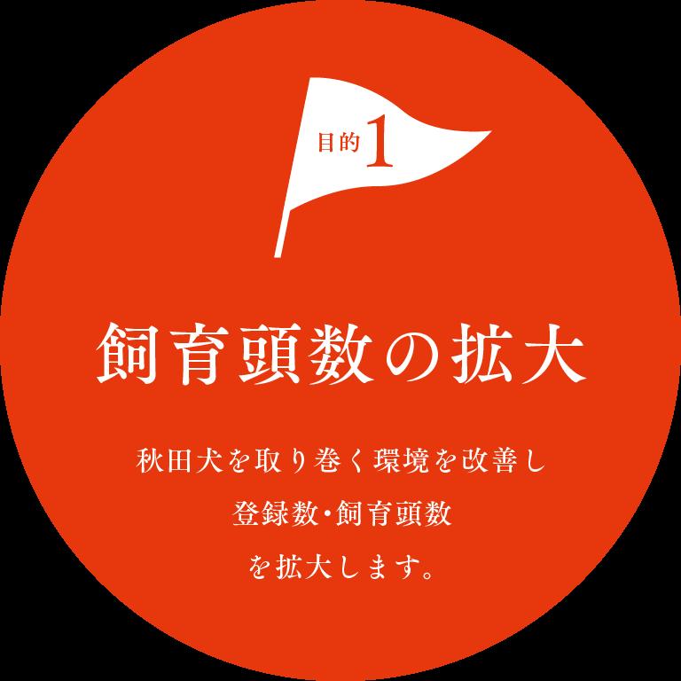 目的1:秋田犬を取り巻く環境を改善し、登録数・飼育頭数を拡大します。